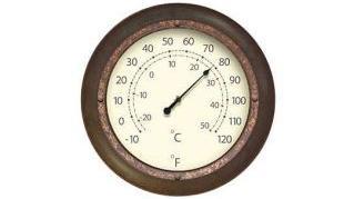 Grad Fahrenheit