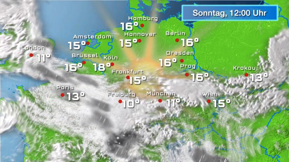 Wetter Tribsees