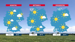 Wetter Unna 16 Tage