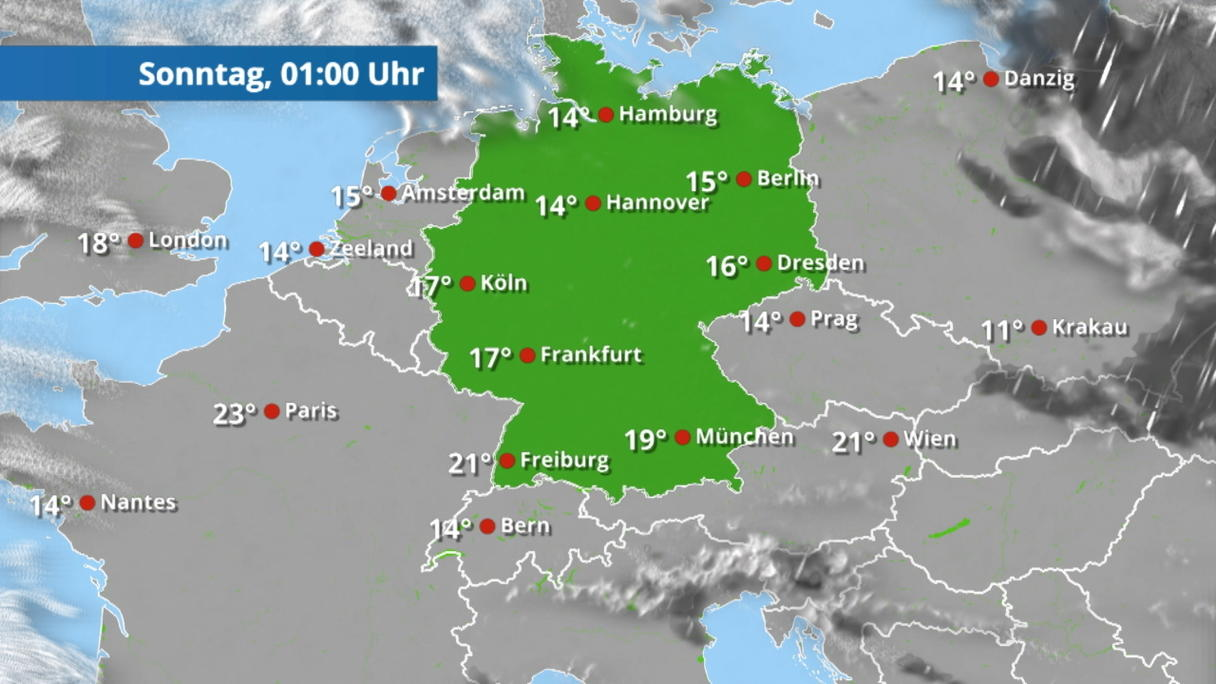 Wetter In Ostbevern