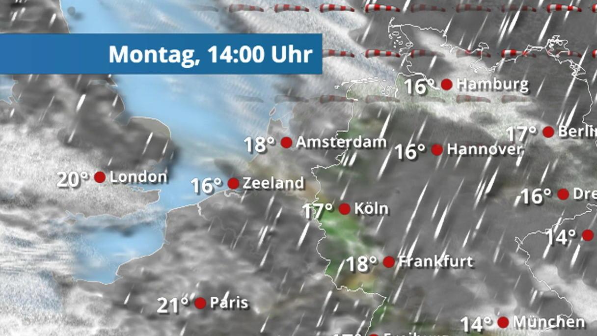 Nordhorn Wetter