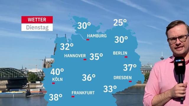 Wetter Sh 14 Tage