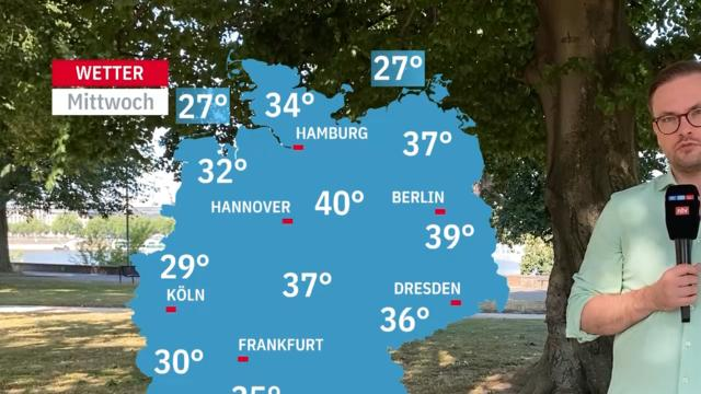 Braunschweig Wetter 7 Tage