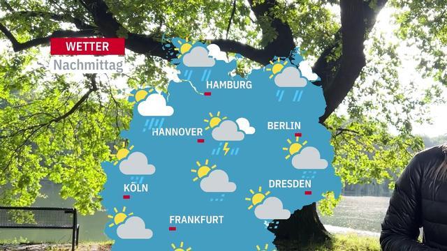 Wetter Starnberg 16 Tage