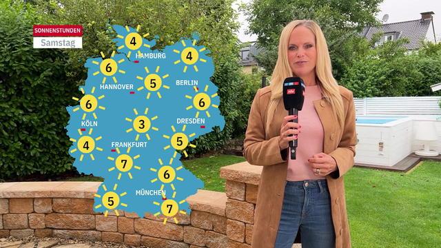 Wetter Heidelberg 7 Tage Vorhersage