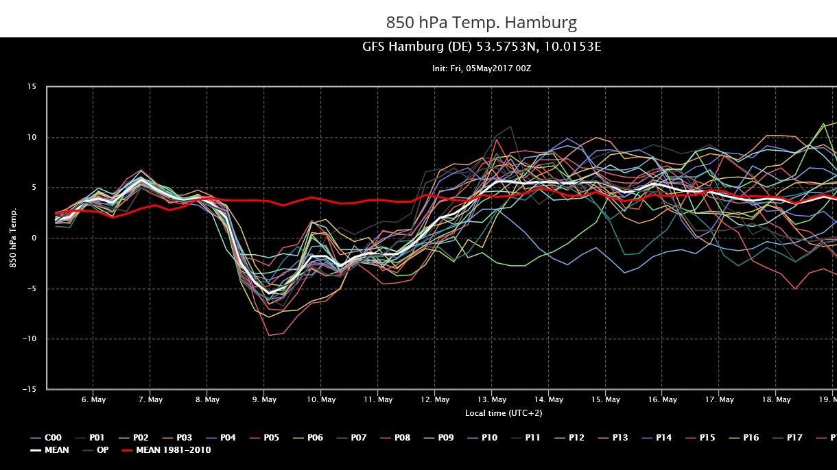 Eisheilige Datum frühlingswetter 2017 eisheilige dieses jahr etwas frü wetter de